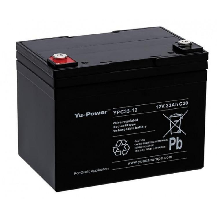 Batteries Pour Fauteuils Roulants électriquessofamed - Prix d un fauteuil roulant Électrique