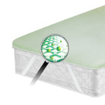 Protège-matelas Covertech 1 pers.
