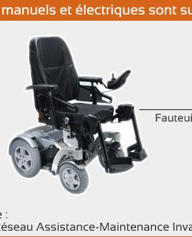 fauteuils roulants manuels